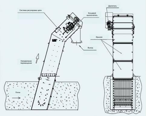 схема грабельной механической решетки
