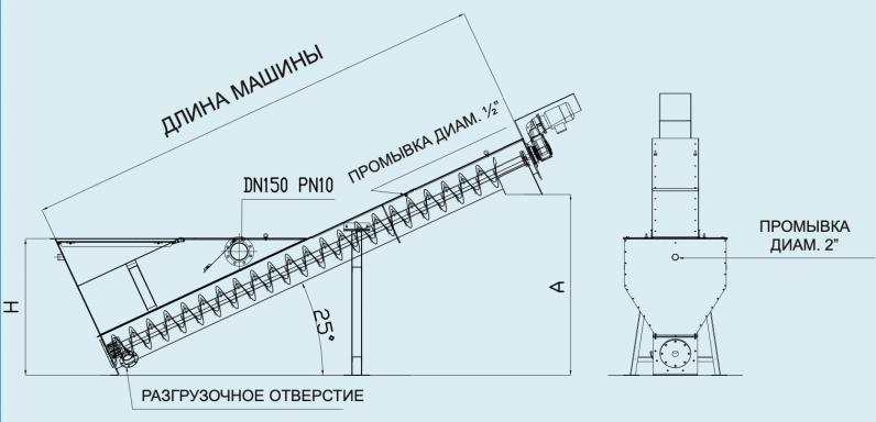схема конвеера для бетона