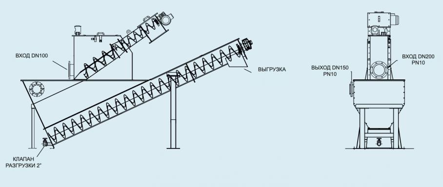 схема мини комбинированной установки механической очистки сточных вод