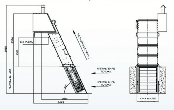 схема решетки с перфорированной лентой